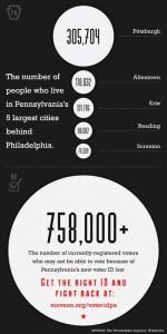 pennvoterid-cities-400x800